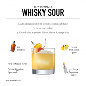 How about a Whisky Sour to kick start the weekend?  *You can use any whisky, try it with Bulleit Bourbon 😉  Drink Responsibly. 18+ - - - #TGIF #Fridays #WeekendAwaits #WhiskySour #SXM #StMaarten #HowtoMix #CocktailRecipes #Bourbon #BourbonCocktails #WhiskyLover #Caribbean #ILTTSXM #InternationalLiquorsSXM #Wholesaler #WhiskyGram #AtHomeCocktails #SaveForLater #WeekendVibes #Cheers